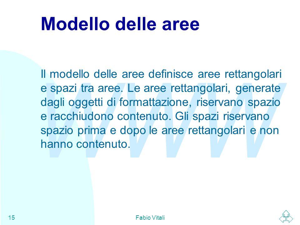 WWW Fabio Vitali15 Modello delle aree Il modello delle aree definisce aree rettangolari e spazi tra aree.