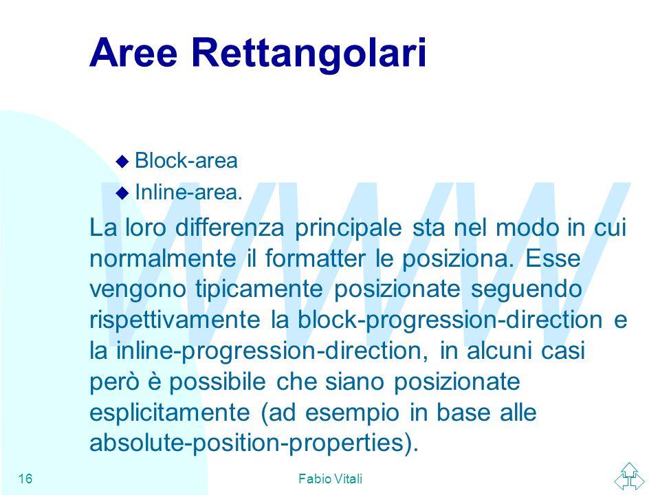 WWW Fabio Vitali16 Aree Rettangolari u Block-area u Inline-area.