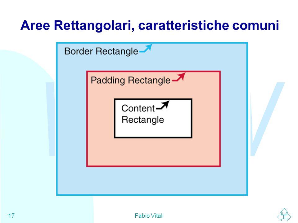 WWW Fabio Vitali17 Aree Rettangolari, caratteristiche comuni
