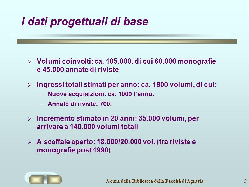 A cura della Biblioteca della Facoltà di Agraria5 I dati progettuali di base  Volumi coinvolti: ca.