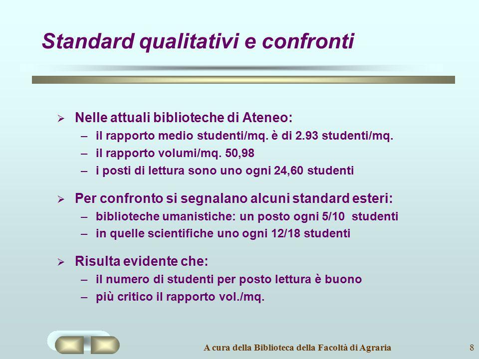 A cura della Biblioteca della Facoltà di Agraria8 Standard qualitativi e confronti  Nelle attuali biblioteche di Ateneo: –il rapporto medio studenti/mq.