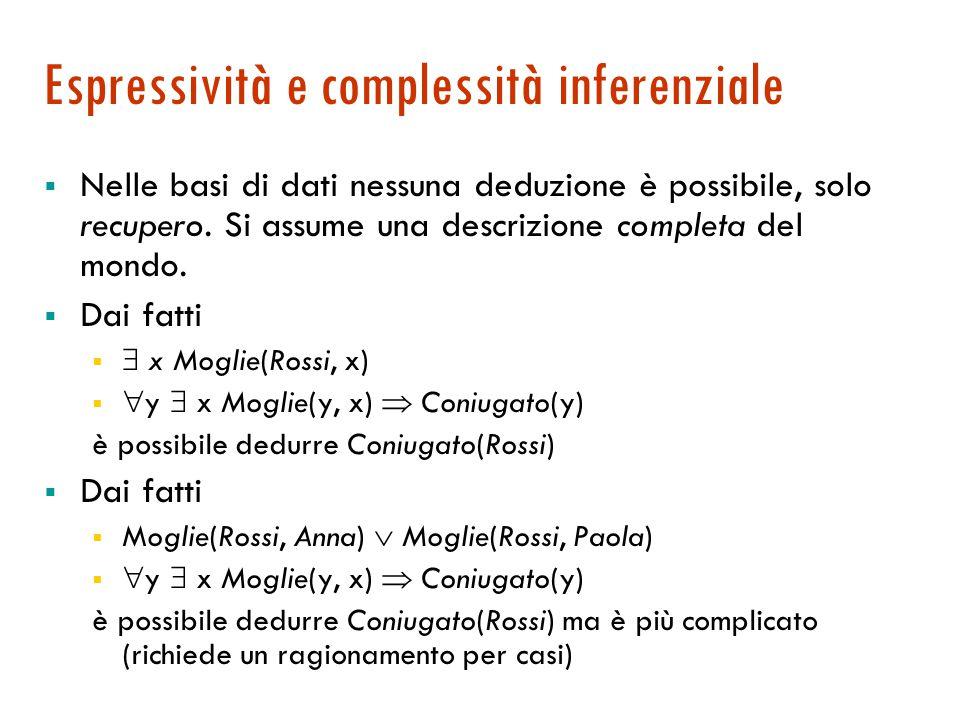 Espressività come imprecisione : esempi Nelle B.D.