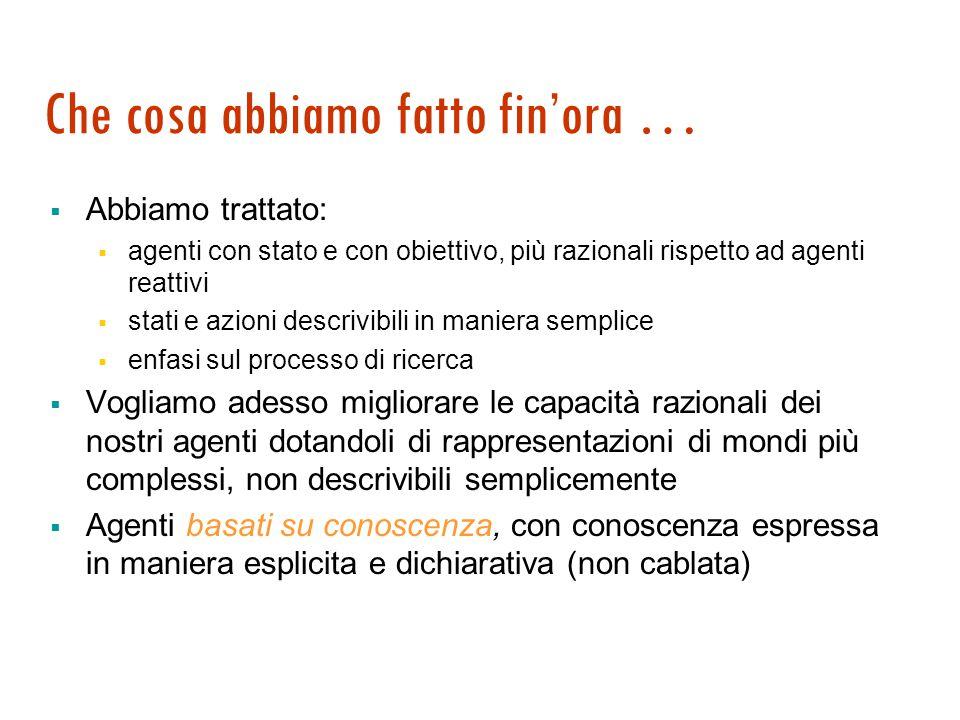 Introduzione alla rappresentazione della conoscenza ovvero… Come costruire agenti basati su conoscenza e dotati di capacità di ragionamento Maria Simi, 2008/2009