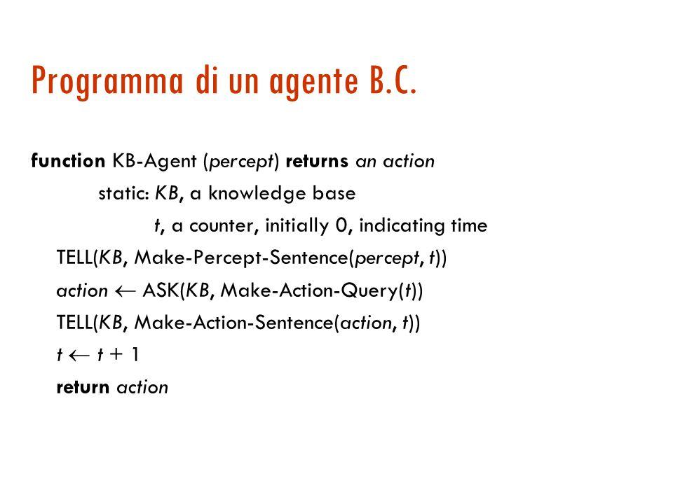 Agente basato su conoscenza  Un agente basato su conoscenza mantiene una base di conoscenza (KB): un insieme di enunciati espressi in un linguaggio di rappresentazione  Interagisce con la KB mediante una interfaccia funzionale Tell- Ask:  Tell: per aggiungere nuovi fatti a KB  Ask: per interrogare la KB  … forse Retract  Le risposte  devono essere tali che  segue logicamente da KB (è conseguenza logica di KB)