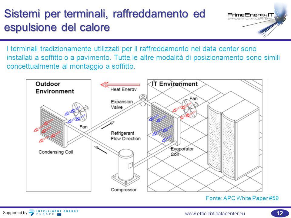 Supported by: 12 www.efficient-datacenter.eu Sistemi per terminali, raffreddamento ed espulsione del calore Fonte: APC White Paper #59 I terminali tra