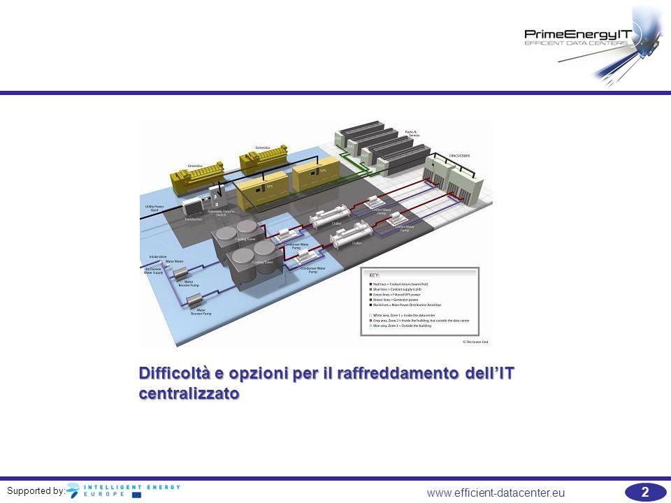 Supported by: 2 www.efficient-datacenter.eu Difficoltà e opzioni per il raffreddamento dell'IT centralizzato