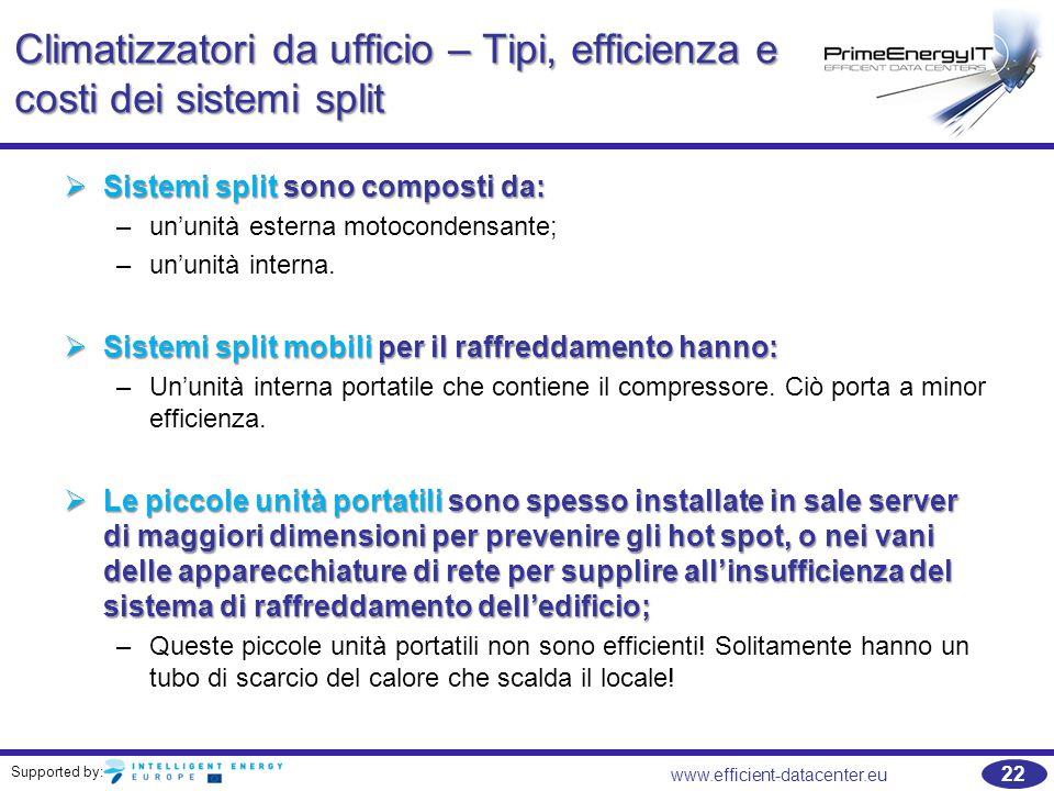 Supported by: 22 www.efficient-datacenter.eu Climatizzatori da ufficio – Tipi, efficienza e costi dei sistemi split  Sistemi split sono composti da: