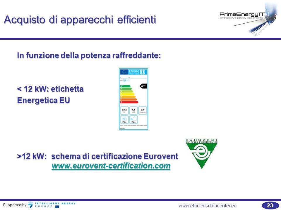 Supported by: 23 www.efficient-datacenter.eu Acquisto di apparecchi efficienti In funzione della potenza raffreddante: < 12 kW: etichetta Energetica E
