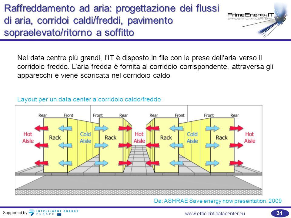 Supported by: 31 www.efficient-datacenter.eu Raffreddamento ad aria: progettazione dei flussi di aria, corridoi caldi/freddi, pavimento sopraelevato/r