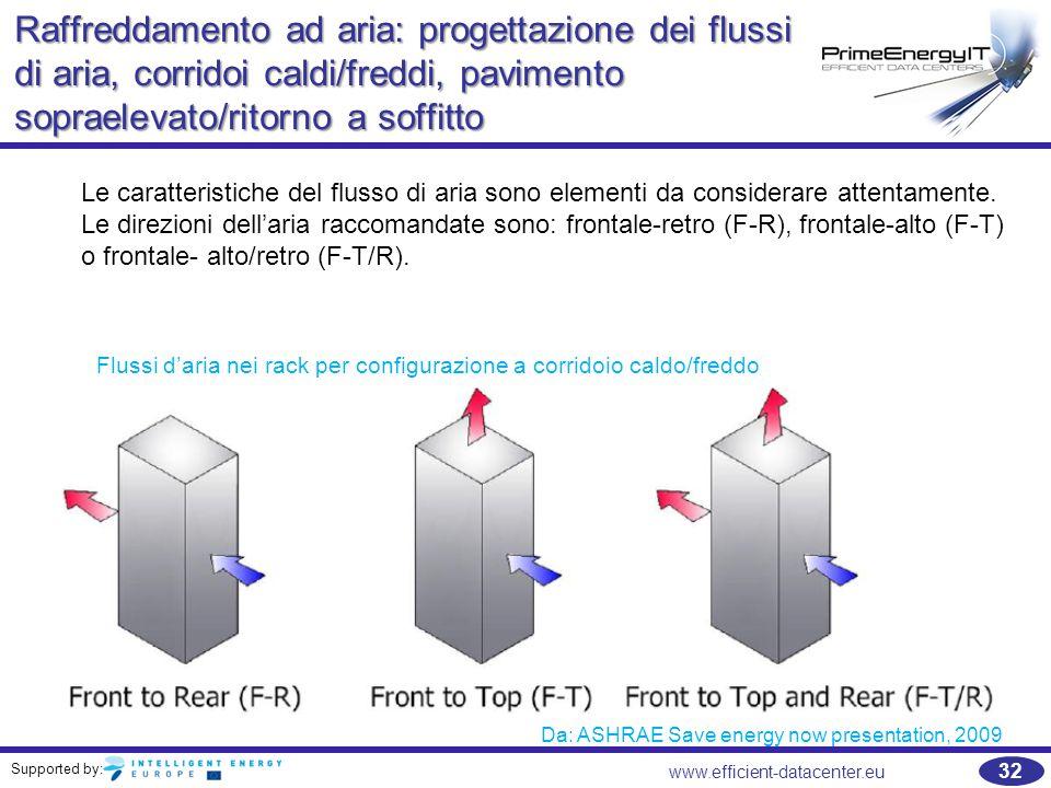 Supported by: 32 www.efficient-datacenter.eu Raffreddamento ad aria: progettazione dei flussi di aria, corridoi caldi/freddi, pavimento sopraelevato/r