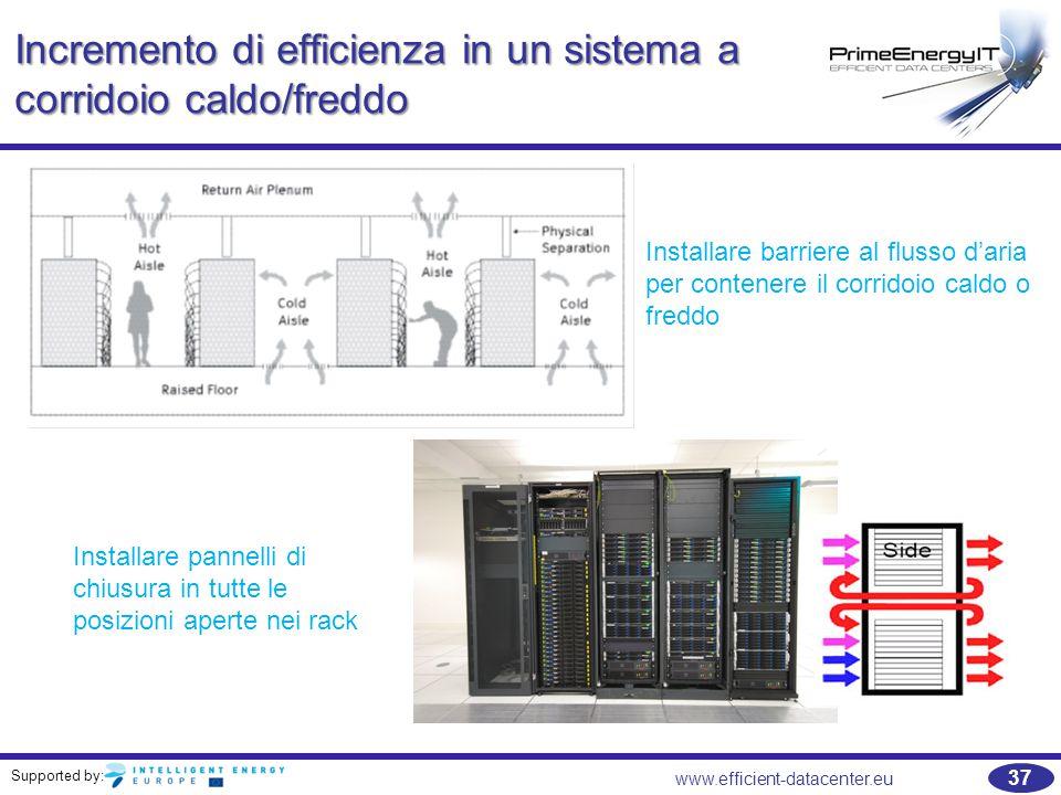 Supported by: 37 www.efficient-datacenter.eu Incremento di efficienza in un sistema a corridoio caldo/freddo Installare barriere al flusso d'aria per