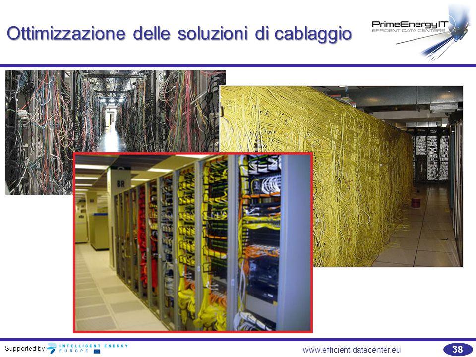 Supported by: 38 www.efficient-datacenter.eu Ottimizzazione delle soluzioni di cablaggio
