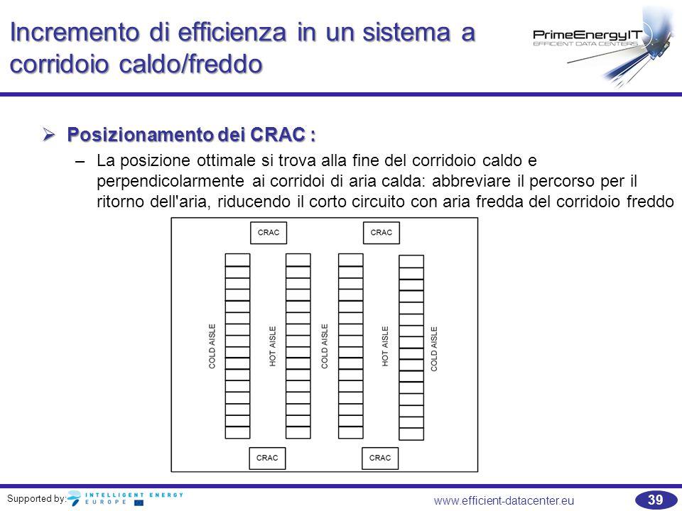 Supported by: 39 www.efficient-datacenter.eu Incremento di efficienza in un sistema a corridoio caldo/freddo  Posizionamento dei CRAC : –La posizione