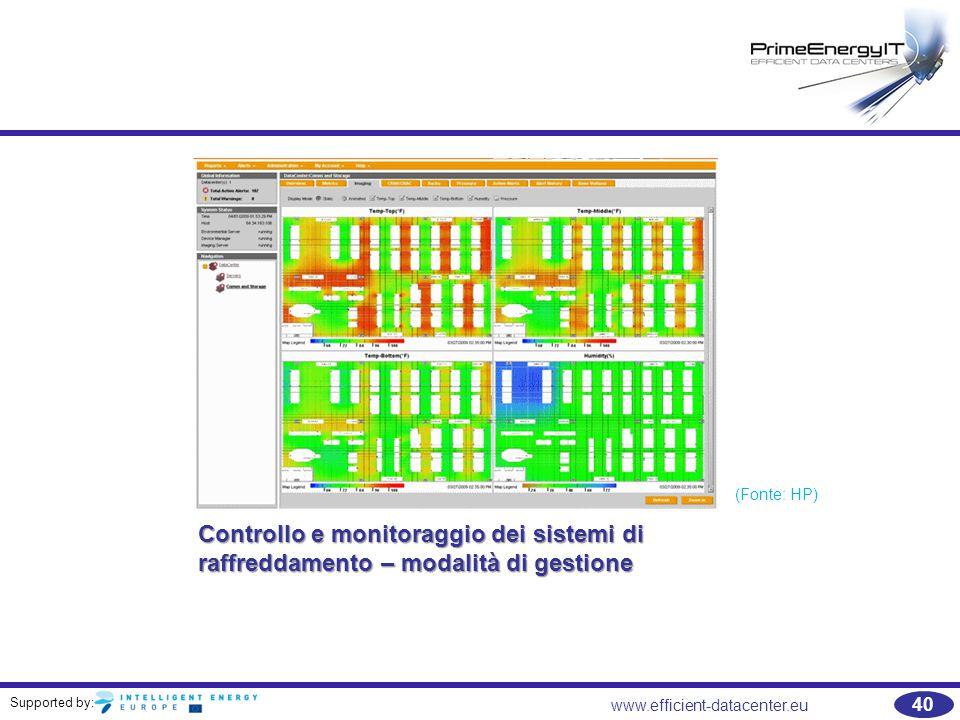 Supported by: 40 www.efficient-datacenter.eu Controllo e monitoraggio dei sistemi di raffreddamento – modalità di gestione (Fonte: HP)