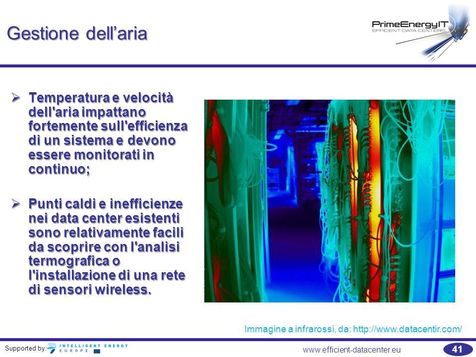 Supported by: 41 www.efficient-datacenter.eu Gestione dell'aria  Temperatura e velocità dell'aria impattano fortemente sull'efficienza di un sistema