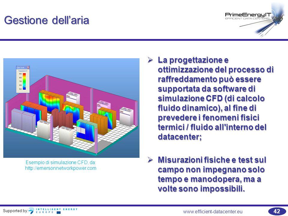 Supported by: 42 www.efficient-datacenter.eu Gestione dell'aria  La progettazione e ottimizzazione del processo di raffreddamento può essere supporta