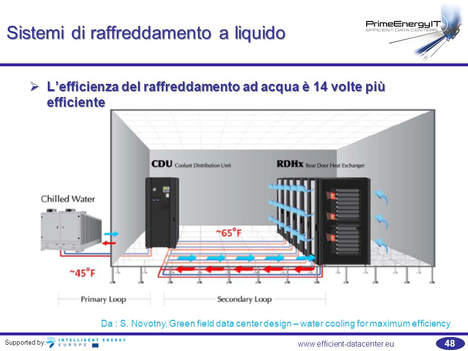 Supported by: 48 www.efficient-datacenter.eu Sistemi di raffreddamento a liquido  L'efficienza del raffreddamento ad acqua è 14 volte più efficiente Da : S.