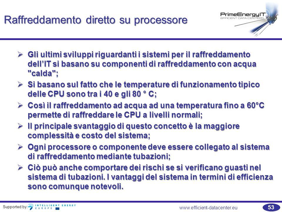 Supported by: 53 www.efficient-datacenter.eu Raffreddamento diretto su processore  Gli ultimi sviluppi riguardanti i sistemi per il raffreddamento de