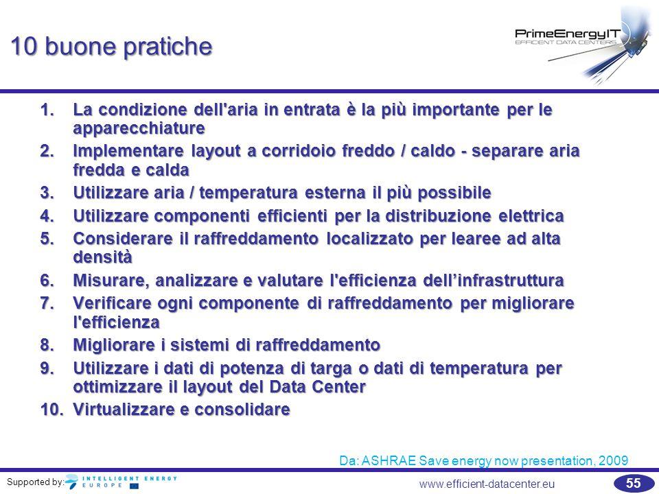 Supported by: 55 www.efficient-datacenter.eu 10 buone pratiche 1.La condizione dell'aria in entrata è la più importante per le apparecchiature 2.Imple
