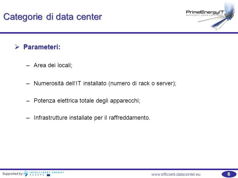 Supported by: 6 www.efficient-datacenter.eu Categorie di data center  Parameteri: –Area dei locali; –Numerosità dell'IT installato (numero di rack o