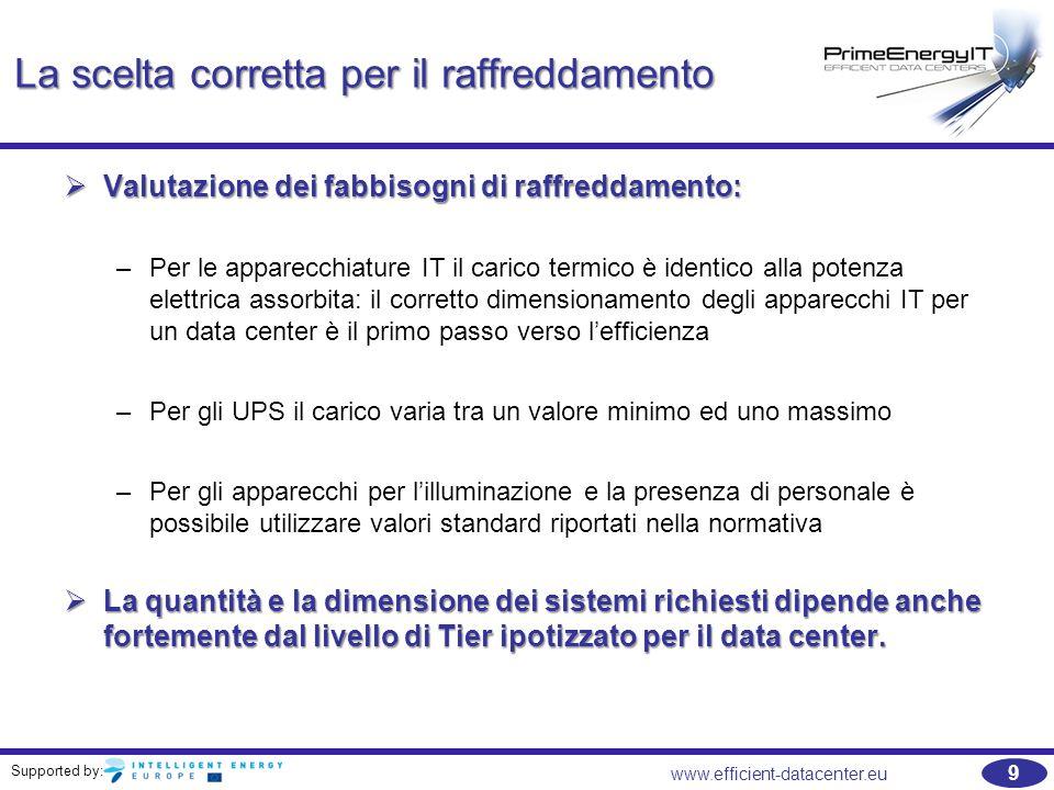 Supported by: 9 www.efficient-datacenter.eu La scelta corretta per il raffreddamento  Valutazione dei fabbisogni di raffreddamento: –Per le apparecch