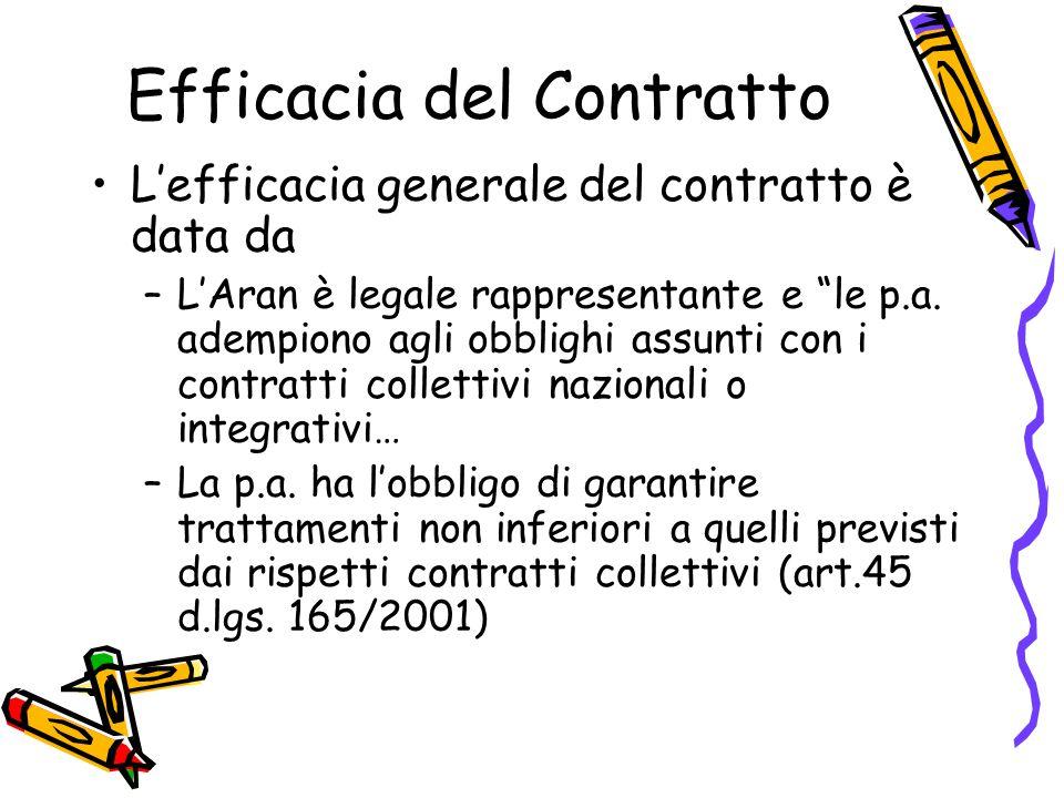 Efficacia del Contratto L'efficacia generale del contratto è data da –L'Aran è legale rappresentante e le p.a.