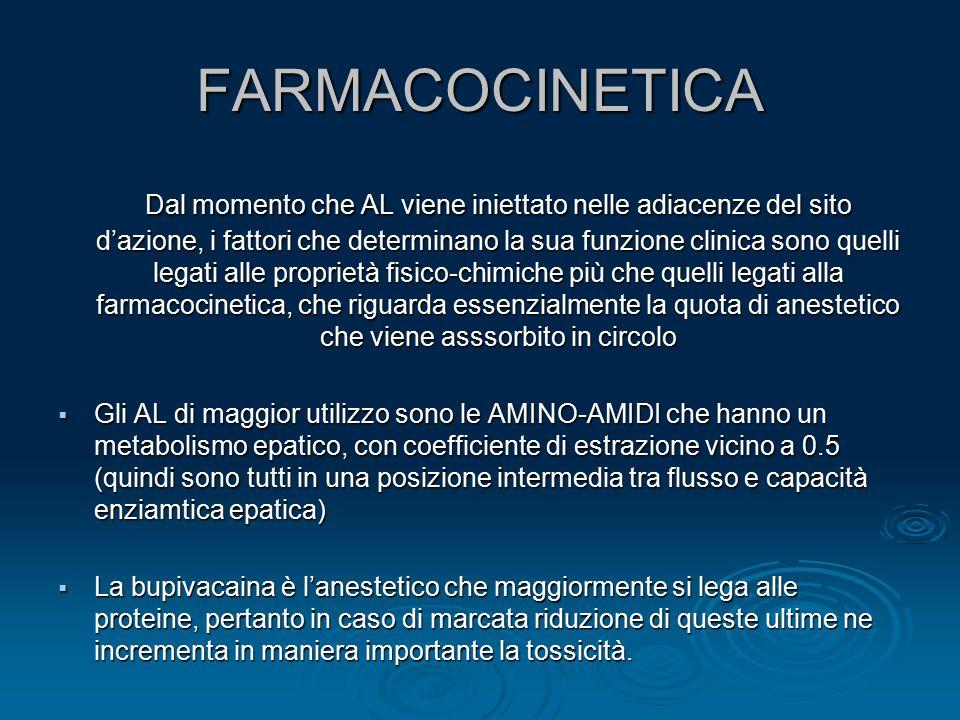 FARMACOCINETICA Dal momento che AL viene iniettato nelle adiacenze del sito d'azione, i fattori che determinano la sua funzione clinica sono quelli le