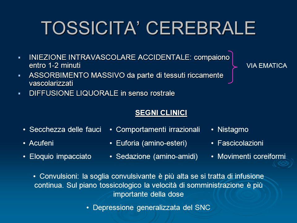 TOSSICITA' CEREBRALE  INIEZIONE INTRAVASCOLARE ACCIDENTALE: compaiono entro 1-2 minuti  ASSORBIMENTO MASSIVO da parte di tessuti riccamente vascolar