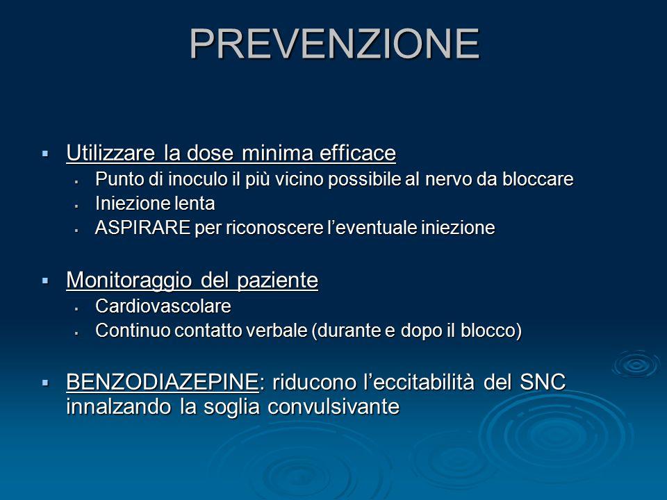 PREVENZIONE  Utilizzare la dose minima efficace  Punto di inoculo il più vicino possibile al nervo da bloccare  Iniezione lenta  ASPIRARE per rico