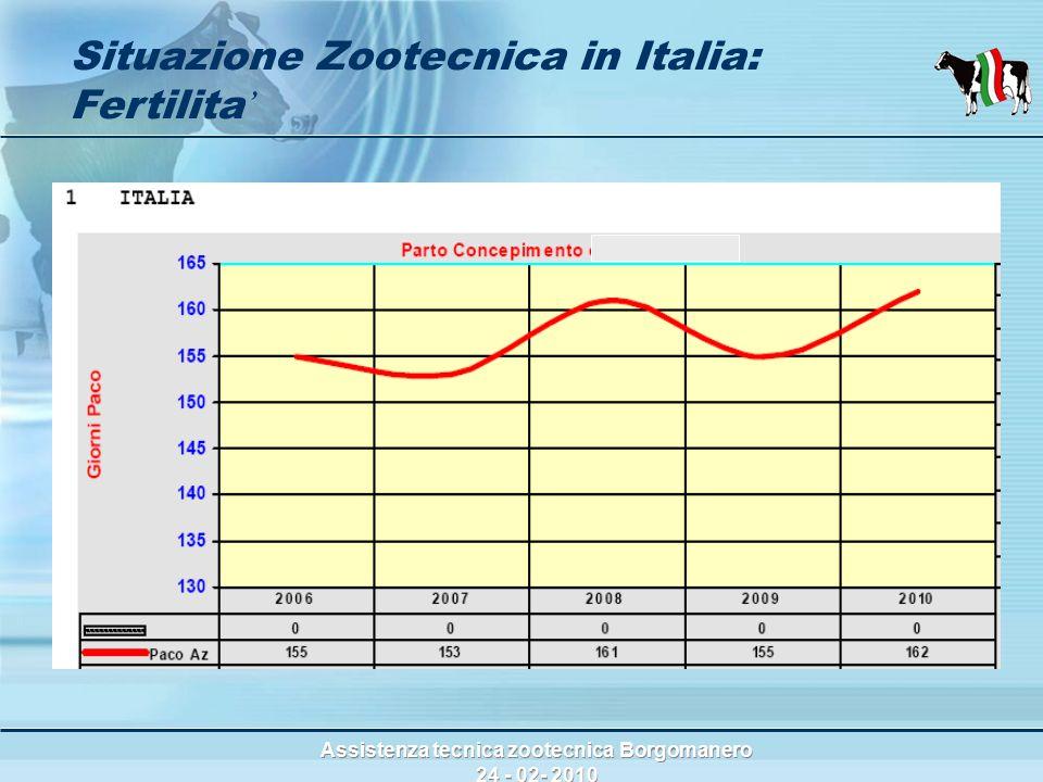 Assistenza tecnica zootecnica Borgomanero 24 - 02- 2010 Situazione Zootecnica in Italia: Fertilita '