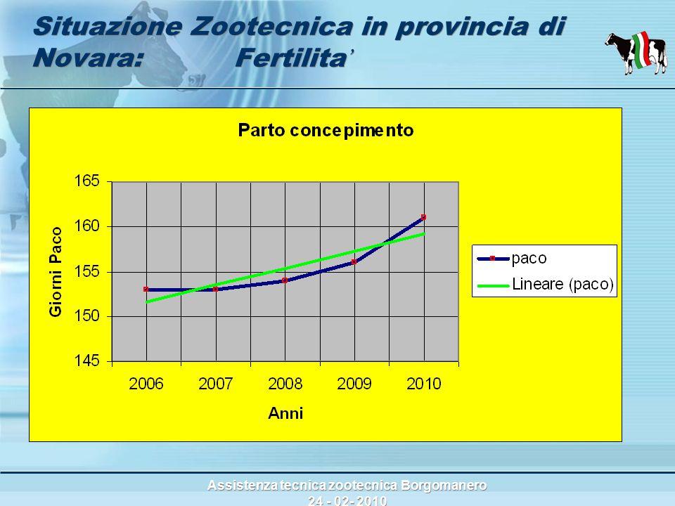 Assistenza tecnica zootecnica Borgomanero 24 - 02- 2010 Situazione Zootecnica in provincia di Novara:Fertilita '