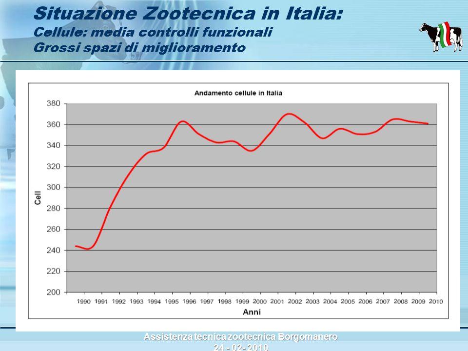 Assistenza tecnica zootecnica Borgomanero 24 - 02- 2010 Situazione Zootecnica in Italia: Cellule: media controlli funzionali Grossi spazi di miglioramento