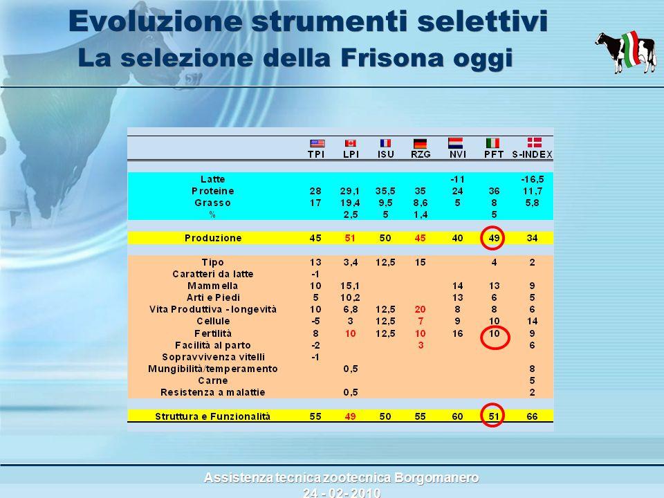 Assistenza tecnica zootecnica Borgomanero 24 - 02- 2010 Evoluzione strumenti selettivi La selezione della Frisona oggi