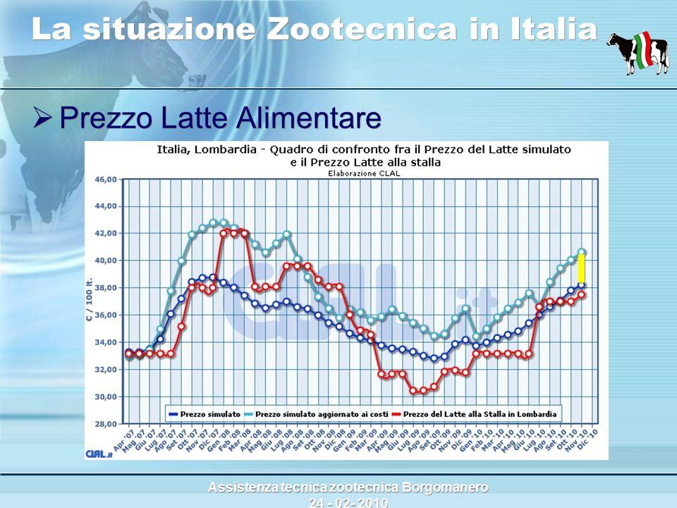 Assistenza tecnica zootecnica Borgomanero 24 - 02- 2010 La situazione Zootecnica in Italia  Prezzo Latte Alimentare
