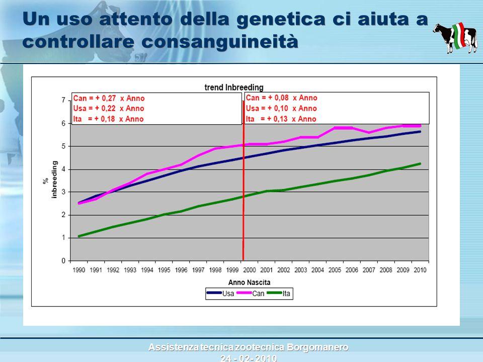 Assistenza tecnica zootecnica Borgomanero 24 - 02- 2010 Un uso attento della genetica ci aiuta a controllare consanguineità