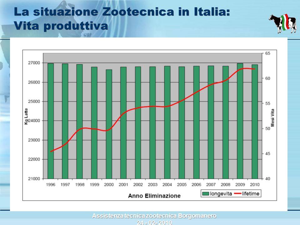 Assistenza tecnica zootecnica Borgomanero 24 - 02- 2010 La situazione Zootecnica in Italia: Vita produttiva