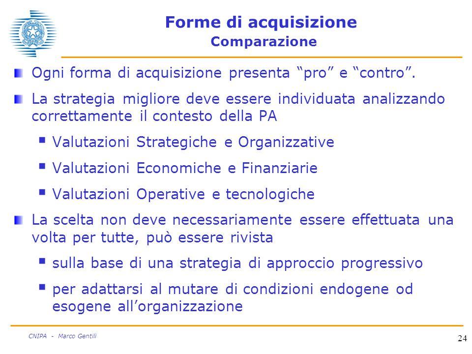 24 CNIPA - Marco Gentili Forme di acquisizione Comparazione Ogni forma di acquisizione presenta pro e contro .