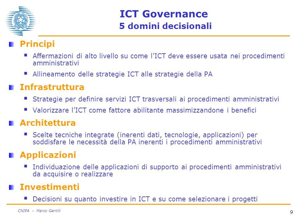 9 CNIPA - Marco Gentili ICT Governance 5 domini decisionali Principi  Affermazioni di alto livello su come l'ICT deve essere usata nei procedimenti amministrativi  Allineamento delle strategie ICT alle strategie della PA Infrastruttura  Strategie per definire servizi ICT trasversali ai procedimenti amministrativi  Valorizzare l'ICT come fattore abilitante massimizzandone i benefici Architettura  Scelte tecniche integrate (inerenti dati, tecnologie, applicazioni) per soddisfare le necessità della PA inerenti i procedimenti amministrativi Applicazioni  Individuazione delle applicazioni di supporto ai procedimenti amministrativi da acquisire o realizzare Investimenti  Decisioni su quanto investire in ICT e su come selezionare i progetti