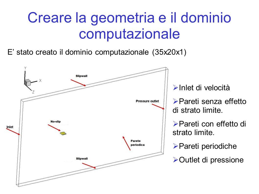 Creare la geometria e il dominio computazionale E' stato creato il dominio computazionale (35x20x1)  Inlet di velocità  Pareti senza effetto di stra