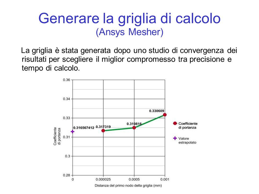 Generare la griglia di calcolo (Ansys Mesher) La griglia è stata generata dopo uno studio di convergenza dei risultati per scegliere il miglior compro