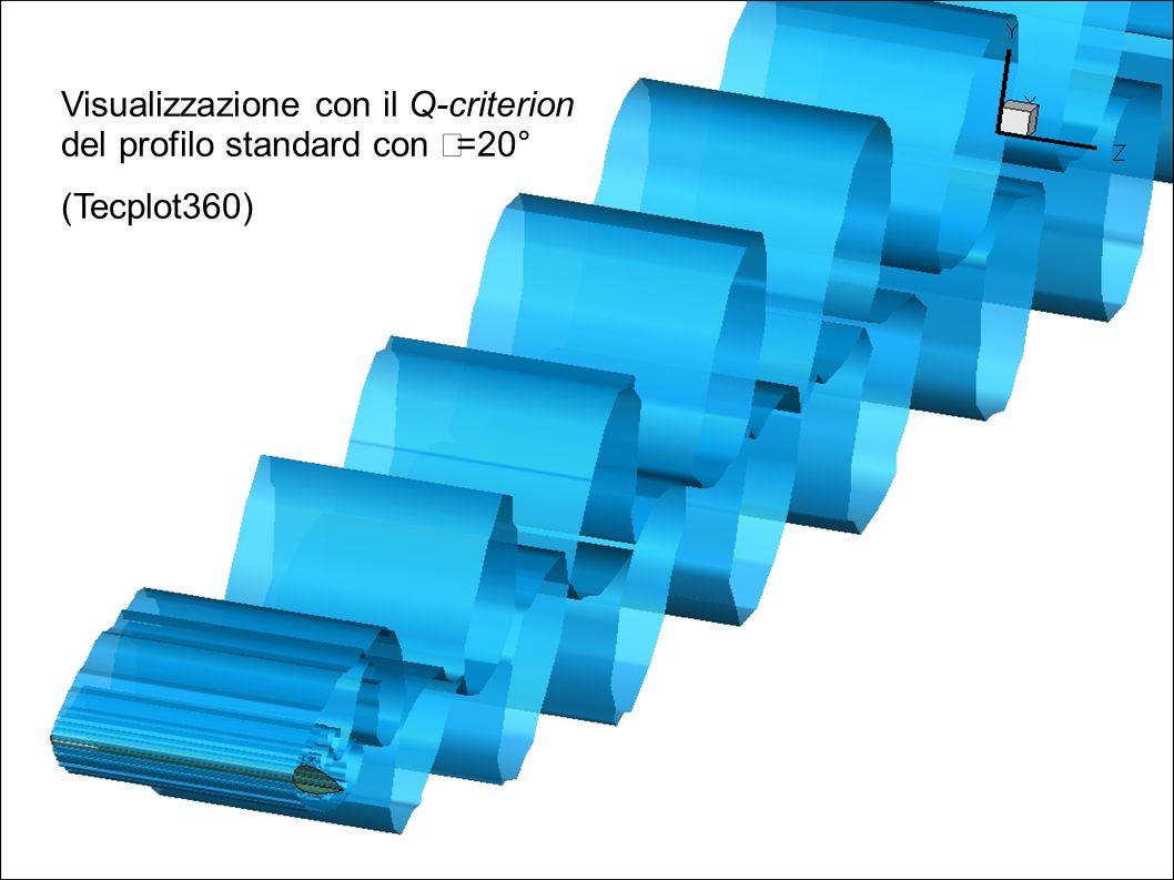 Visualizzazione con il Q-criterion del profilo standard con  =20° (Tecplot360)