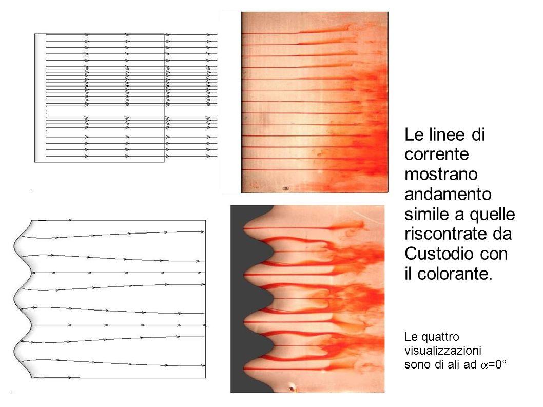 Le linee di corrente mostrano andamento simile a quelle riscontrate da Custodio con il colorante. Le quattro visualizzazioni sono di ali ad  =0°