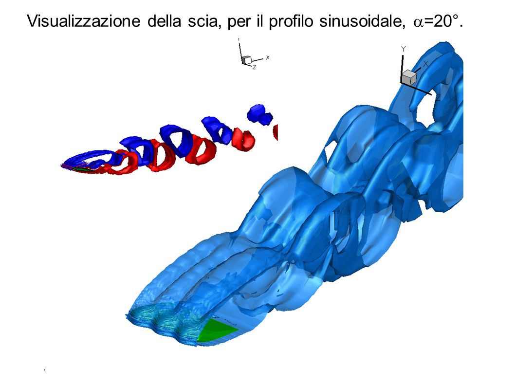 Visualizzazione della scia, per il profilo sinusoidale,  =20°.  =20°  =70°
