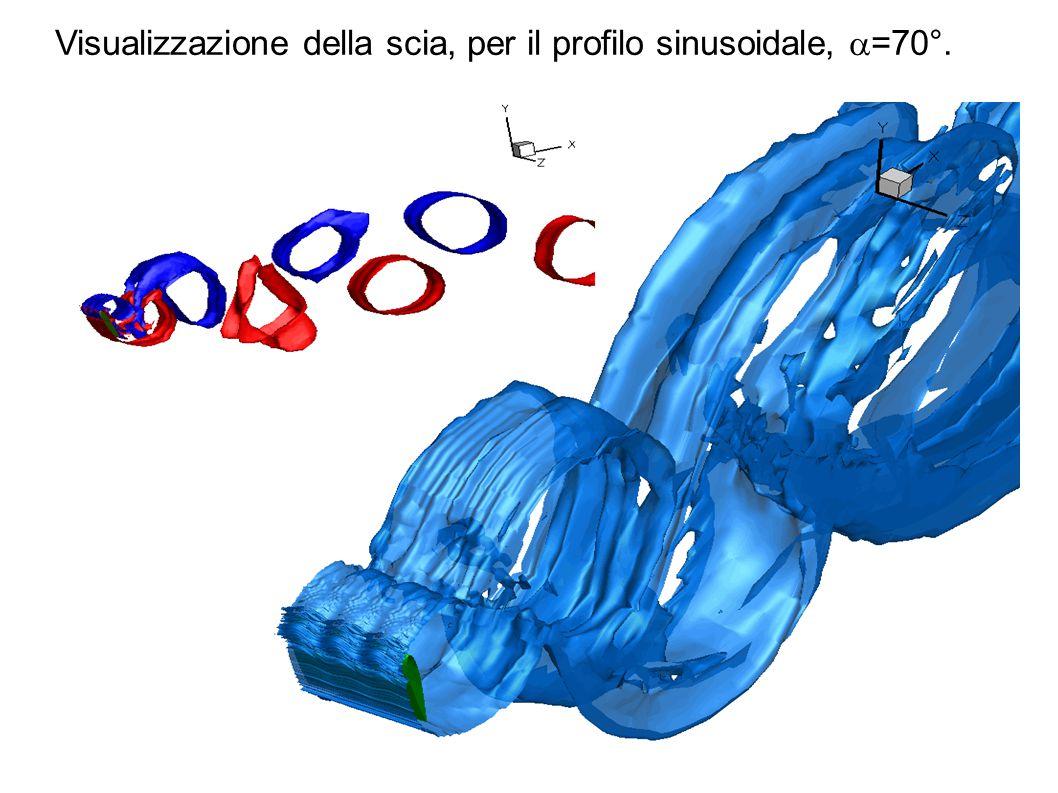 Visualizzazione della scia, per il profilo sinusoidale,  =70°.