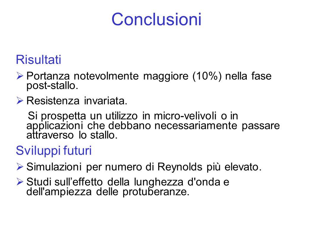 Conclusioni Risultati  Portanza notevolmente maggiore (10%) nella fase post-stallo.  Resistenza invariata. Si prospetta un utilizzo in micro-velivol
