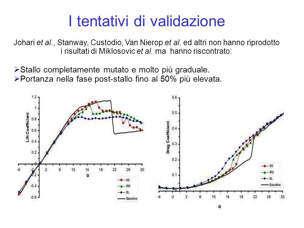 I tentativi di validazione Johari et al., Stanway, Custodio, Van Nierop et al. ed altri non hanno riprodotto i risultati di Miklosovic et al. ma hanno