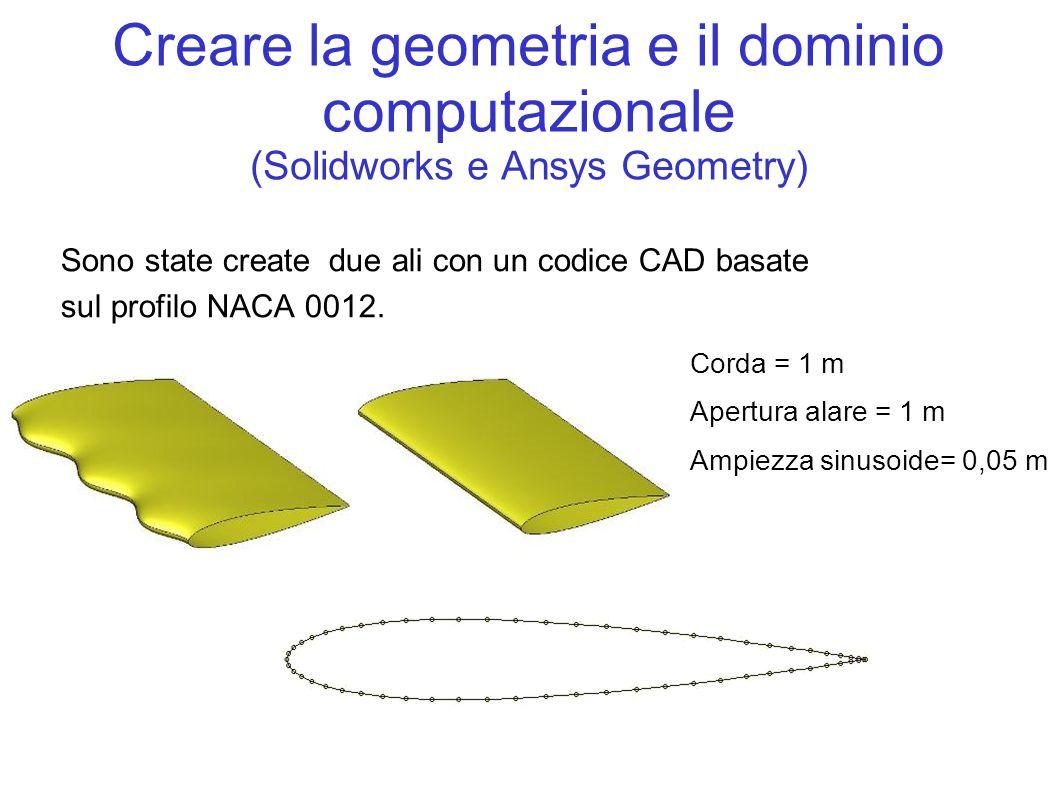 Creare la geometria e il dominio computazionale (Solidworks e Ansys Geometry) Sono state create due ali con un codice CAD basate sul profilo NACA 0012