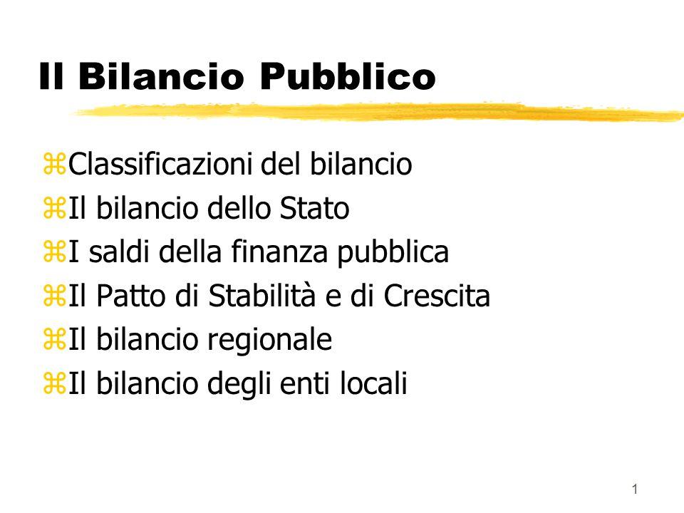 1 Il Bilancio Pubblico zClassificazioni del bilancio zIl bilancio dello Stato zI saldi della finanza pubblica zIl Patto di Stabilità e di Crescita zIl bilancio regionale zIl bilancio degli enti locali