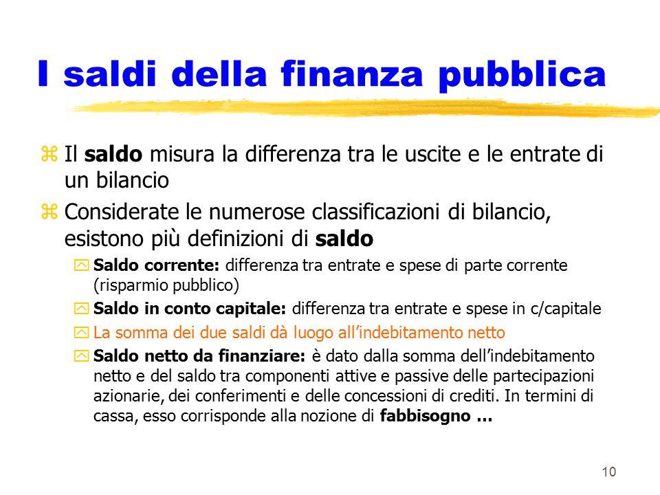 10 zIl saldo misura la differenza tra le uscite e le entrate di un bilancio zConsiderate le numerose classificazioni di bilancio, esistono più definiz