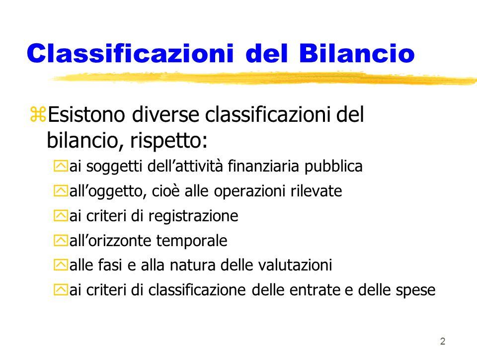 2 Classificazioni del Bilancio zEsistono diverse classificazioni del bilancio, rispetto: yai soggetti dell'attività finanziaria pubblica yall'oggetto,